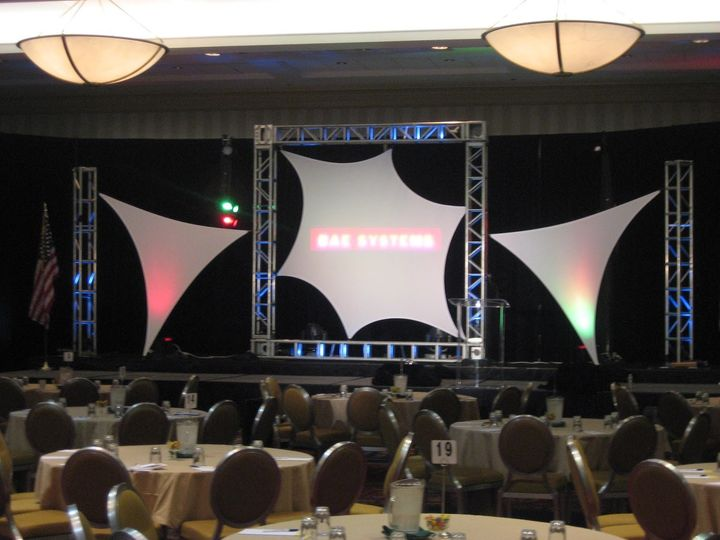 Video screens and projection