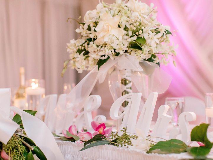 Tmx Img 5934 51 676518 1560617630 Waukesha wedding venue