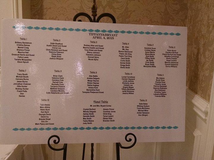 Tmx 1458849015751 Tiffany Seating Board Calumet City, Illinois wedding invitation