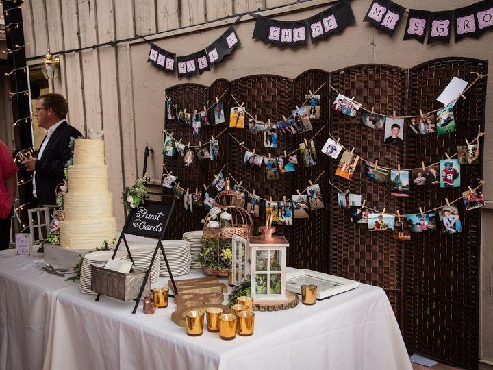 Tmx Memory Wall 51 341718 1561167289 Monument, CO wedding venue
