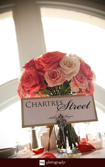 The table names were designed to match street signs and were named after well known streets in New...