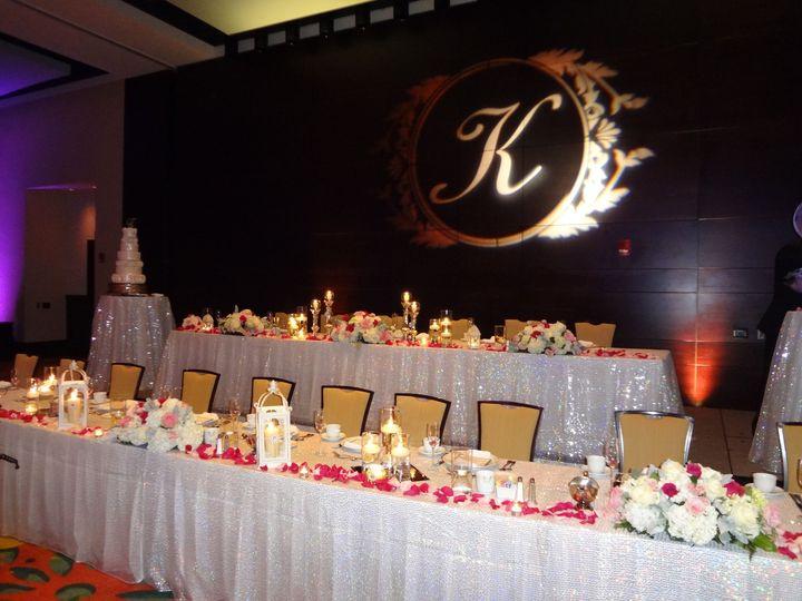 Tmx 1535909318 32ba998478bb6169 1535909316 Fc52fc34677a52cf 1535909313265 24 DSC00820 Lancaster, PA wedding venue