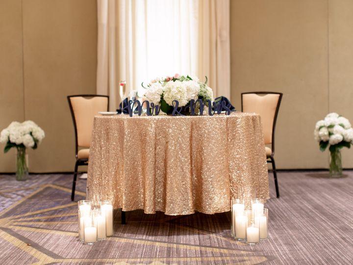 Tmx 18 Sw 0855 51 66718 1564959470 Lancaster, PA wedding venue