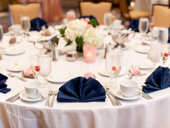 Tmx 18 Sw 0898 51 66718 1564959482 Lancaster, PA wedding venue