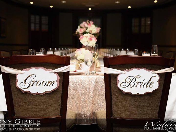 Tmx Img 0071 51 66718 1564961931 Lancaster, PA wedding venue