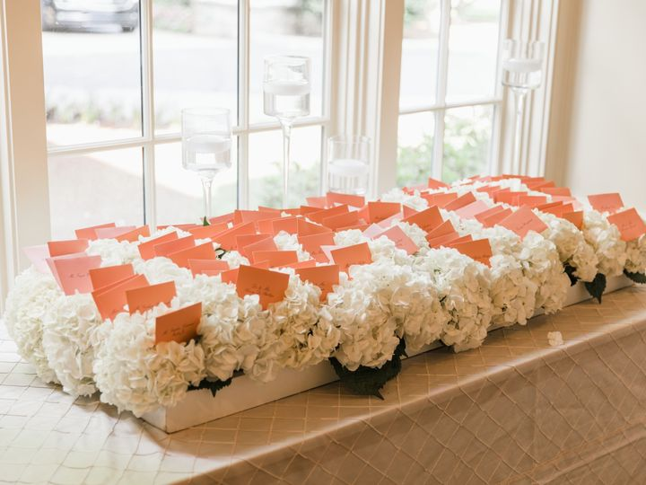 Tmx 1845 51 561818 158058780819805 Darien, CT wedding florist