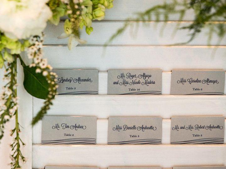 Tmx 1520881152 E1d493fcf53997b2 1520881112 983806d11f31fc4b 1520881106624 33 Enhance  11  Stone Harbor wedding venue