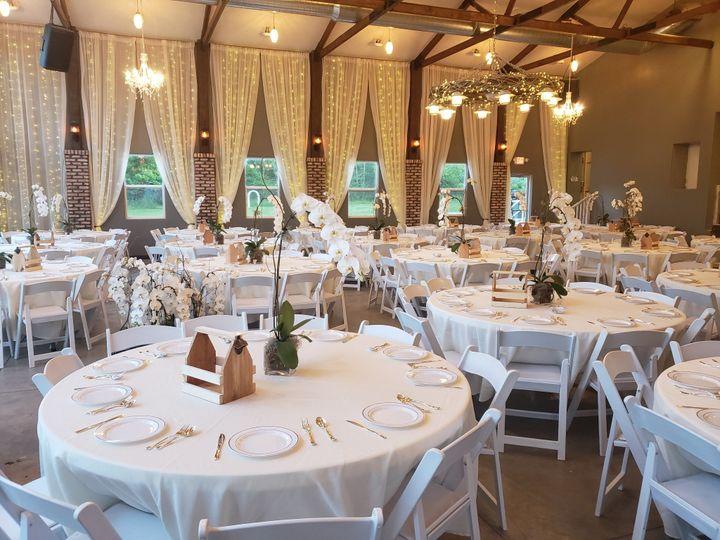 Tmx 20190606 201548 51 790228 157608670167499 Salem, WI wedding venue
