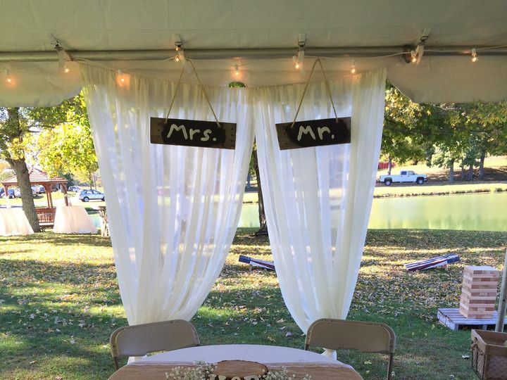 Tmx 1458914728133 Image East Stroudsburg, PA wedding planner