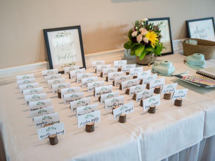 Tmx 190803 Shaneazadrubyabbasi Wedding 3 51 28428 1573232992 Commerce Township, Michigan wedding venue