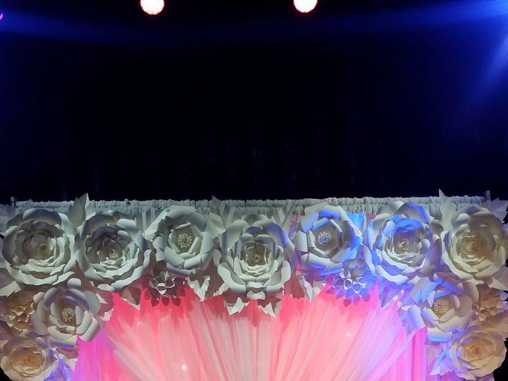 Tmx 1497553872399 20170603174729 Buffalo, NY wedding catering