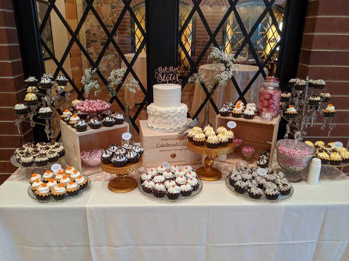 Dessert & Candy Bar