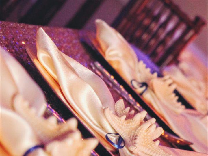 Tmx 1480391918653 Hb2016 11 06 10 19 07 1 Raleigh, NC wedding eventproduction