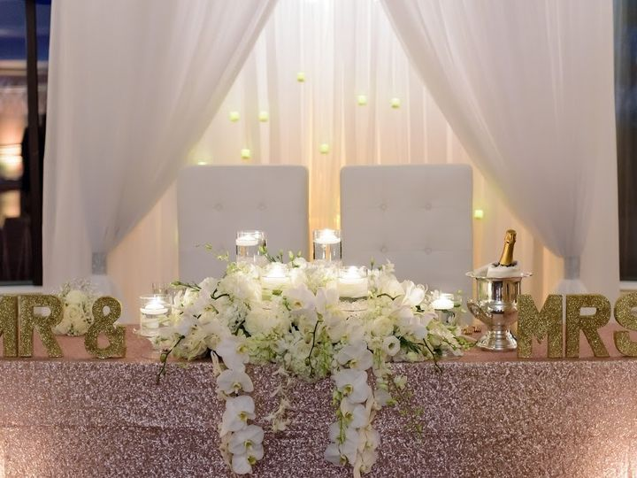 Tmx 1484625854282 Miostable New York, New York wedding planner
