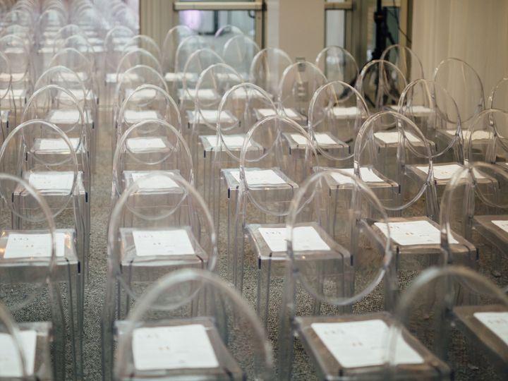 Tmx 1515895489 2479c95570683ae8 1515895485 Be64b2c9ddd7c560 1515895459558 32 Nikhila Greg Dall Dallas, TX wedding planner