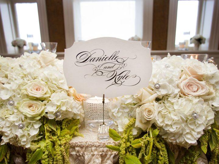 Tmx Ja 45 51 473928 158343827123582 Wayzata wedding planner