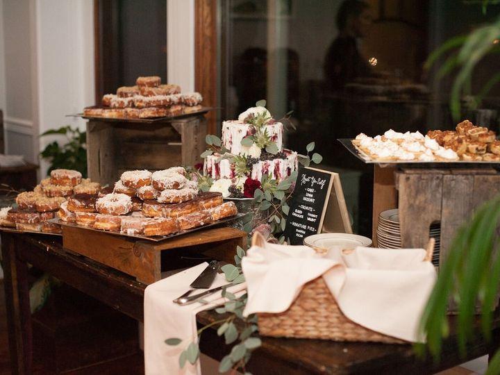 Tmx Dessert Station With Farm Table 51 1138 160763493783822 North Beach wedding venue