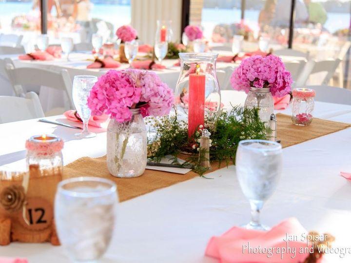 Tmx 1529686993 852d5e21e4508981 1529686992 A8a9d1802716eb02 1529686979382 6 Wedding Sunset Riv Daytona Beach, FL wedding venue