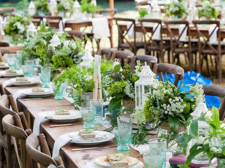 Tmx 1415851234223 0195 Hardwick, MA wedding planner
