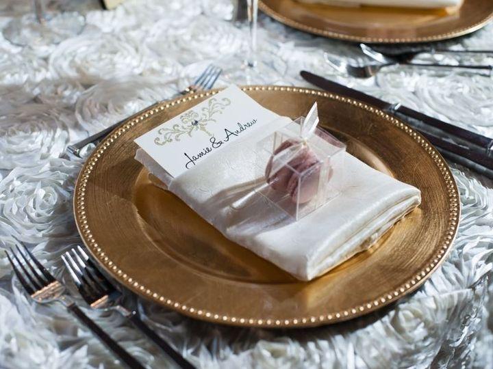 Tmx 1468847039004 Ooh La La Events 8 Indianapolis wedding planner