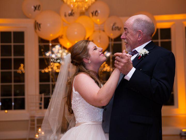 Tmx Ww2018 45 51 970238 V1 Olathe, KS wedding photography