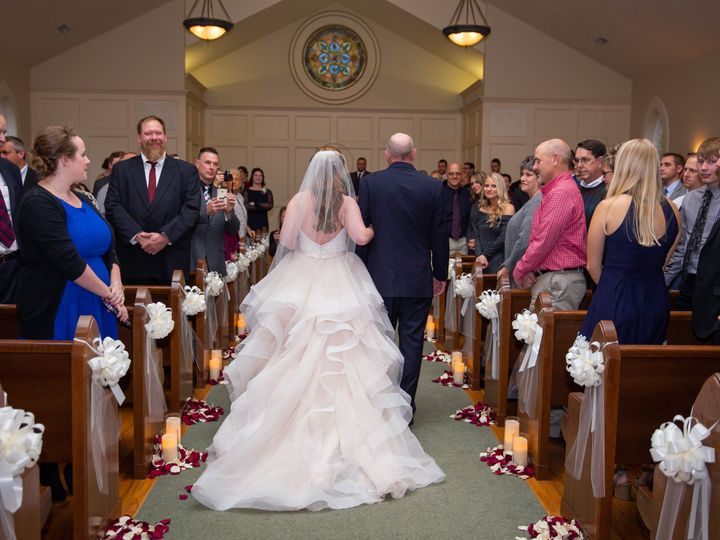 Tmx Ww2018 51 51 970238 V1 Olathe, KS wedding photography