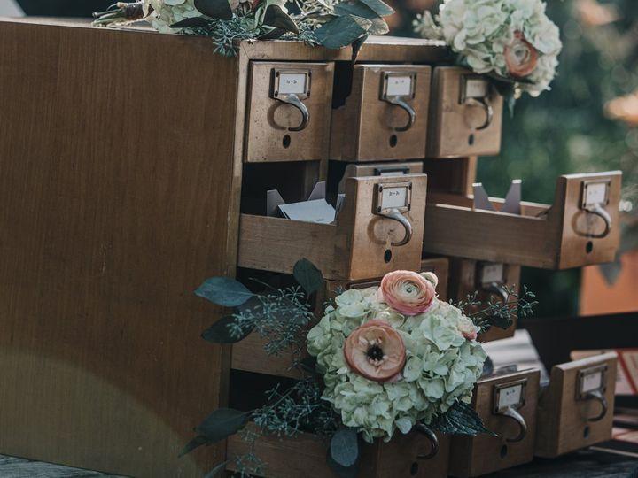 Tmx Photographerfavs 102 51 386238 159613340725906 Farmington, NH wedding photography