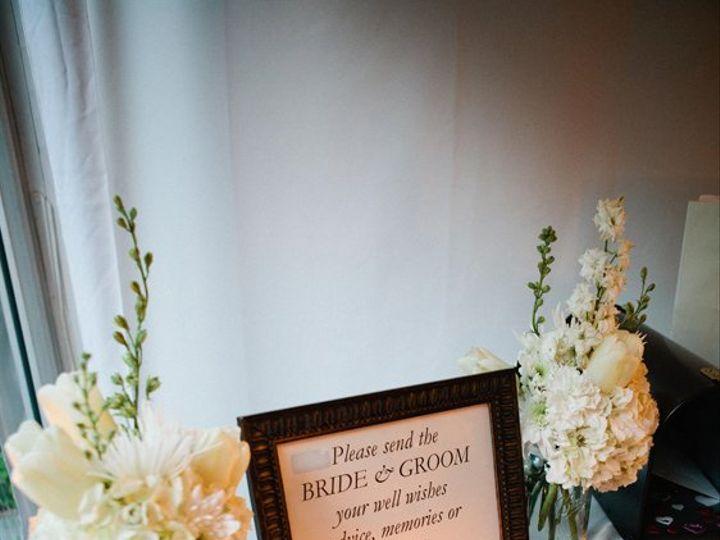 Tmx 1343137991060 AE38 Westfield wedding planner