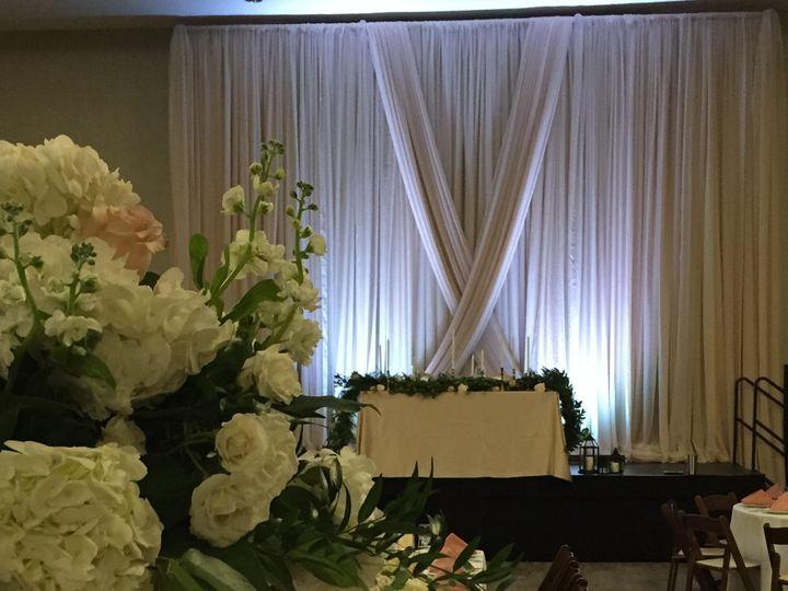 Tmx Img 1286 51 951438 161178363483521 Lenoir City, TN wedding venue