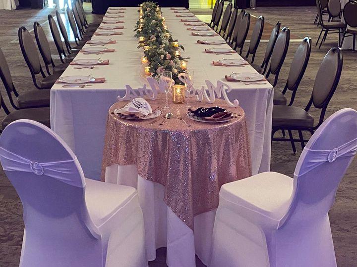 Tmx Jordankingstable 51 951438 161178446197009 Lenoir City, TN wedding venue