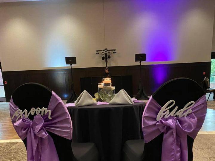 Tmx Revssweettable 51 951438 161178446153747 Lenoir City, TN wedding venue