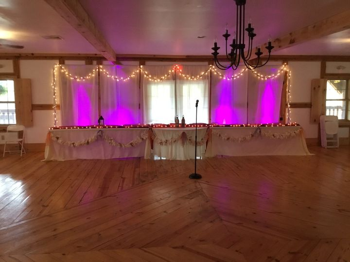 Uplighting Behind Head Table