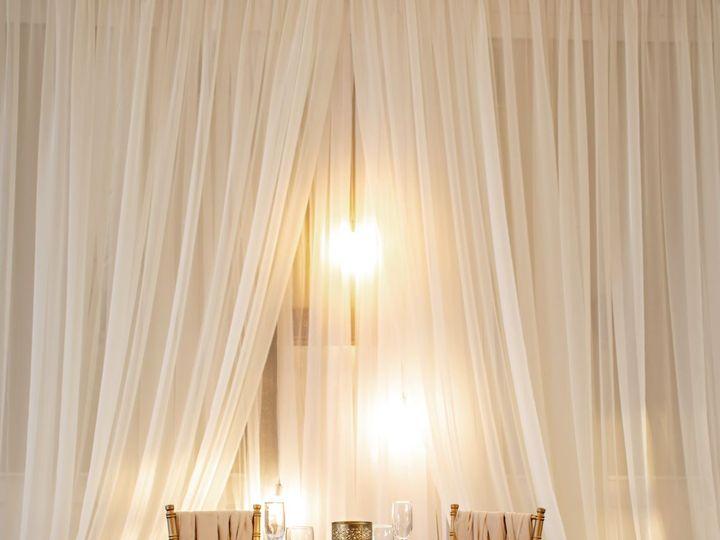 Tmx Wavinterior 1 51 2638 160555507697841 Plymouth, MA wedding venue