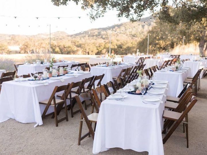 Tmx 1528714678 9be680ee5b64e8f8 1528714677 E2b4fff8c8e72c08 1528714674996 5 Q7 Santa Barbara, California wedding dj
