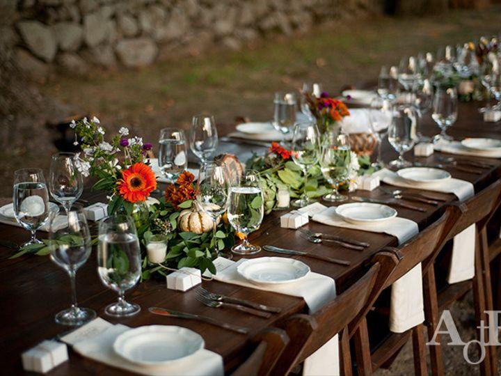 Tmx 1447875452330 Weddingautumntabletrustrev15 Aote Wilmington wedding eventproduction