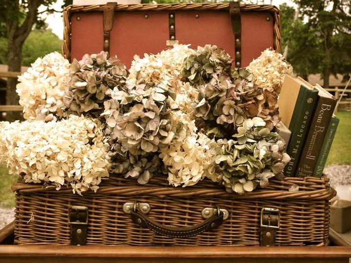Tmx 1360384740082 AleeandJimi15 White Plains wedding planner