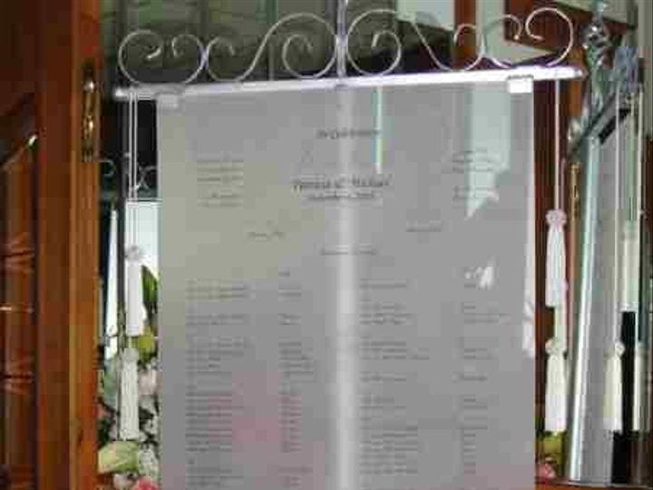 Tmx 1256573624352 NewscrollCOOL Northville wedding invitation