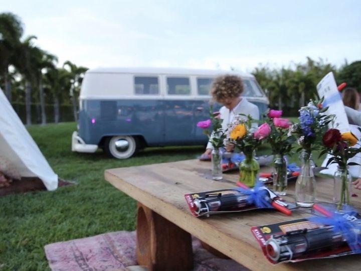 Tmx 5 51 48 Miami, FL wedding videography