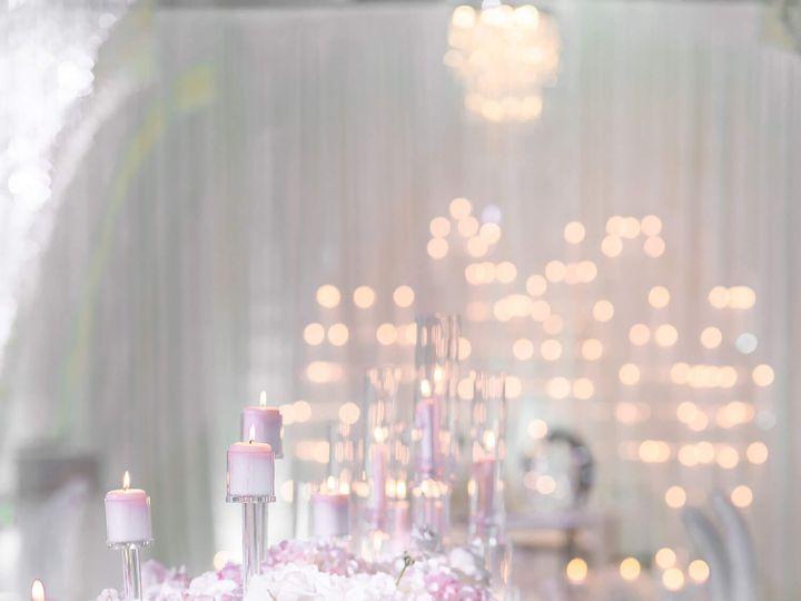 Tmx Socially Distanced Wedding Inspiration 10 51 987048 160381607486674 Silver Spring, MD wedding eventproduction