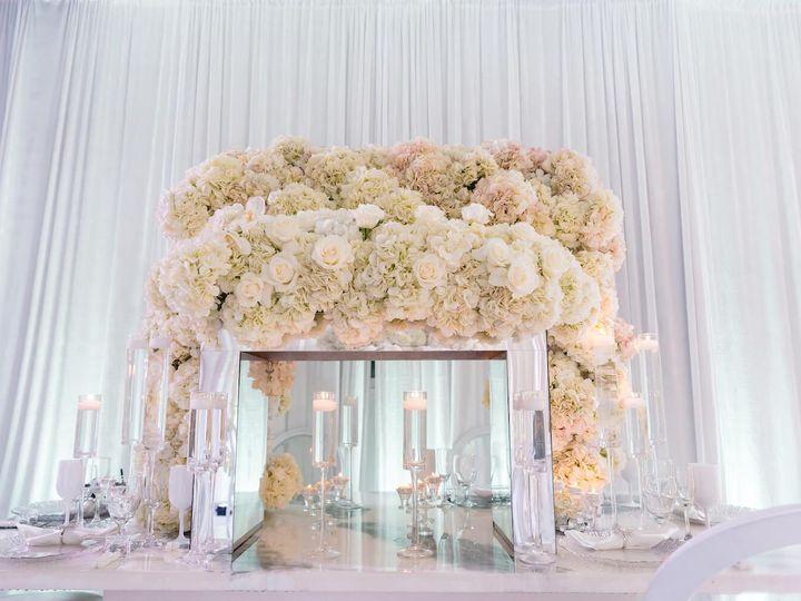 Tmx Socially Distanced Wedding Inspiration 11 51 987048 160381606912054 Silver Spring, MD wedding eventproduction