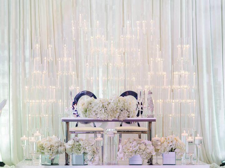 Tmx Socially Distanced Wedding Inspiration 9 51 987048 160381605923597 Silver Spring, MD wedding eventproduction