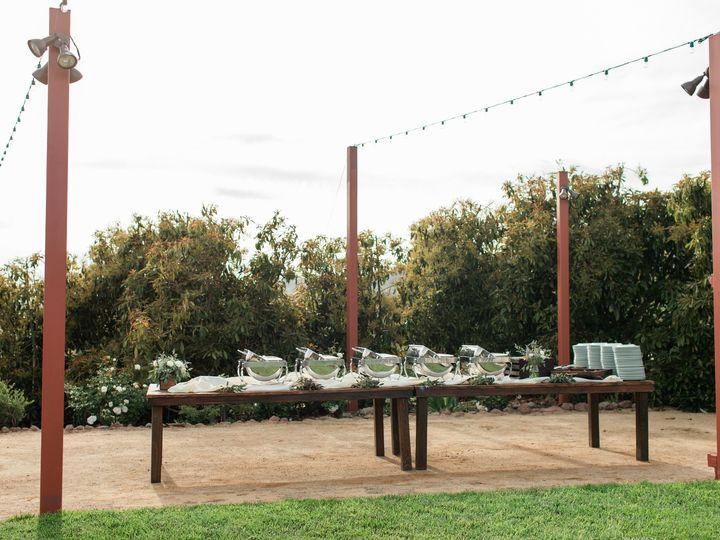 Tmx 3d547c9b C66f 4f64 B235 4c2eb1c73cf4 51 610148 1568914079 Camarillo, CA wedding venue