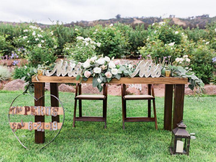 Tmx Cheyennechris 786 51 610148 1568914835 Camarillo, CA wedding venue