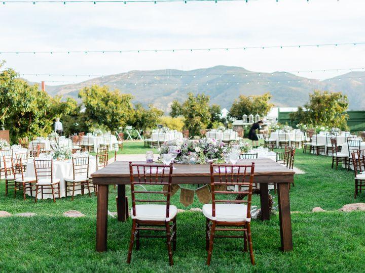 Tmx Df4ae1eb 1840 4eff 8900 061b76b1e65b 51 610148 1568141629 Camarillo, CA wedding venue