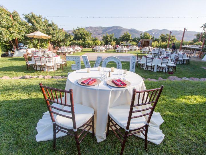 Tmx Reception 7 51 610148 1568233686 Camarillo, CA wedding venue