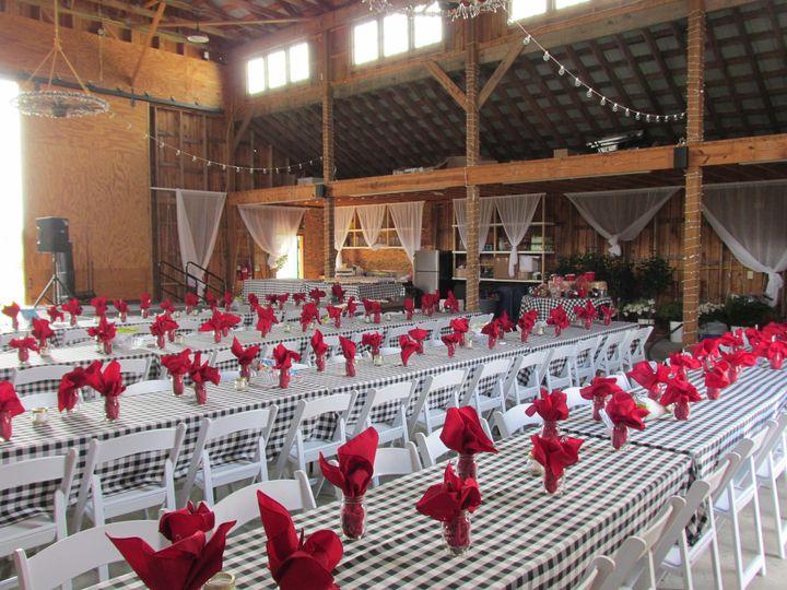 Tmx 1427205264890 Img1569 Lexington, NC wedding rental