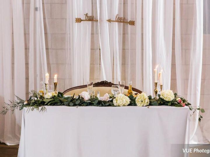 Tmx 1458774890926 Bianchidiazvuephotographybw1021low Dade City, FL wedding venue
