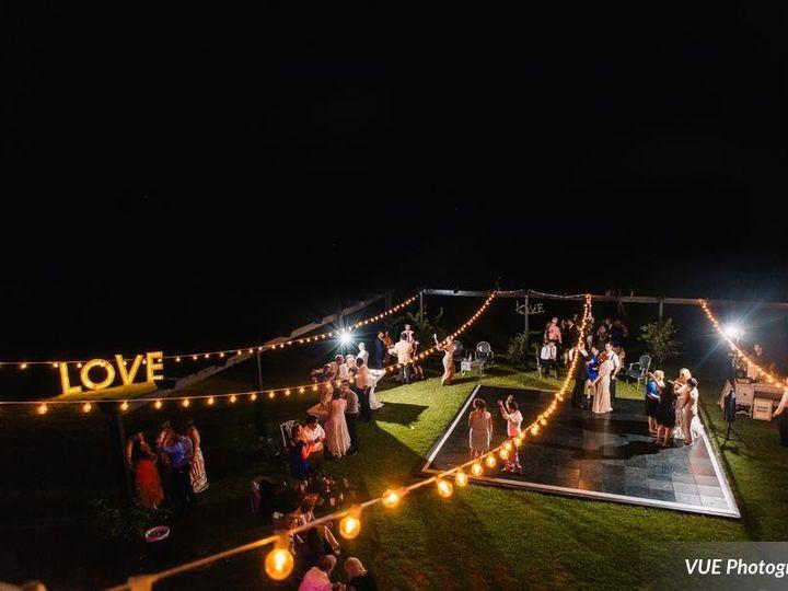 Tmx 1458775092493 Bianchidiazvuephotographybw1206low Dade City, FL wedding venue
