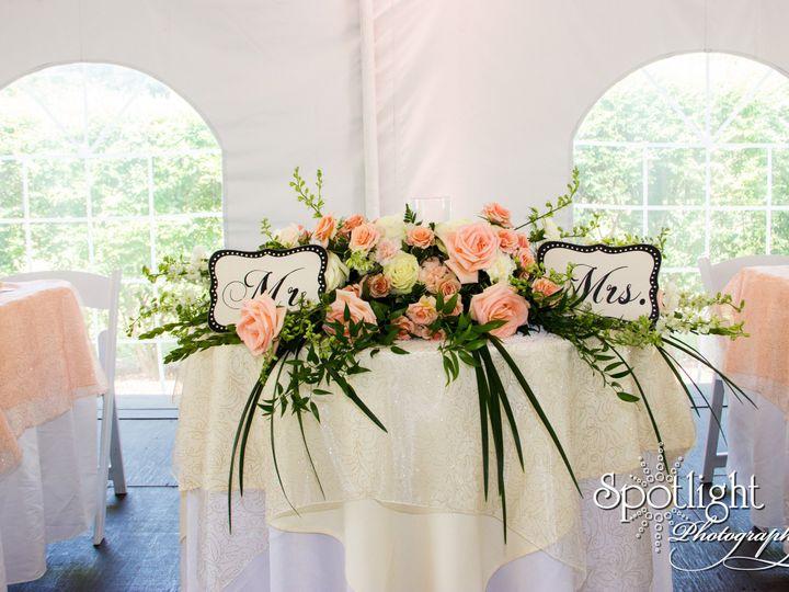 Tmx 1461865026650 Burke017 Gibsonville, NC wedding venue