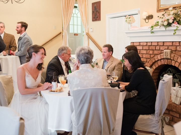 Tmx 1484352410374 Rhu1g8k0b2o18kg6t863low Gibsonville, NC wedding venue